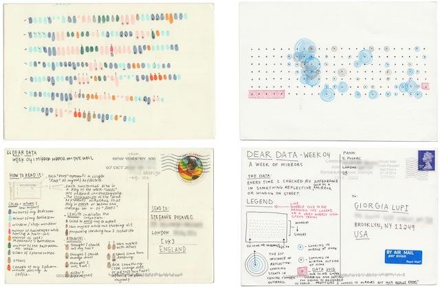 dear-data.jpg