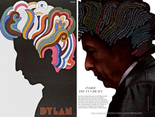 Bobs Dylan