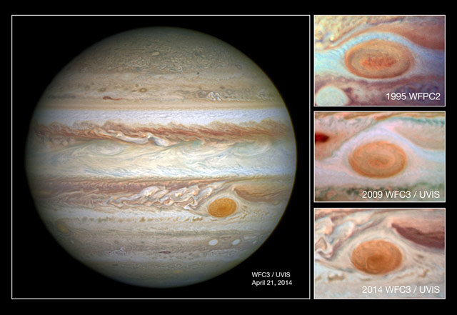 Jupiter Spot Shrinking