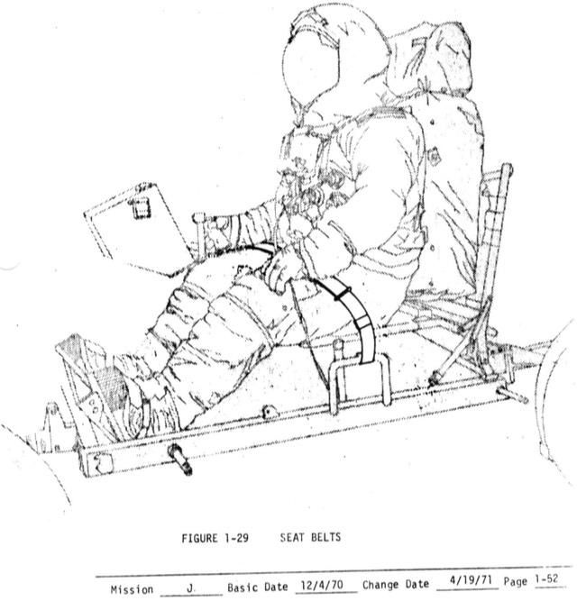 NASA Lunar Rover Manual