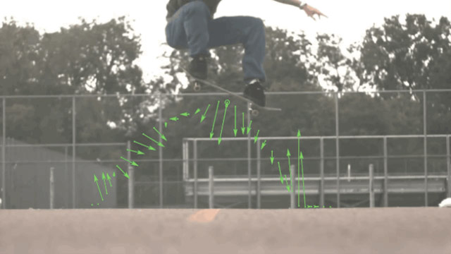 Ollie Physics