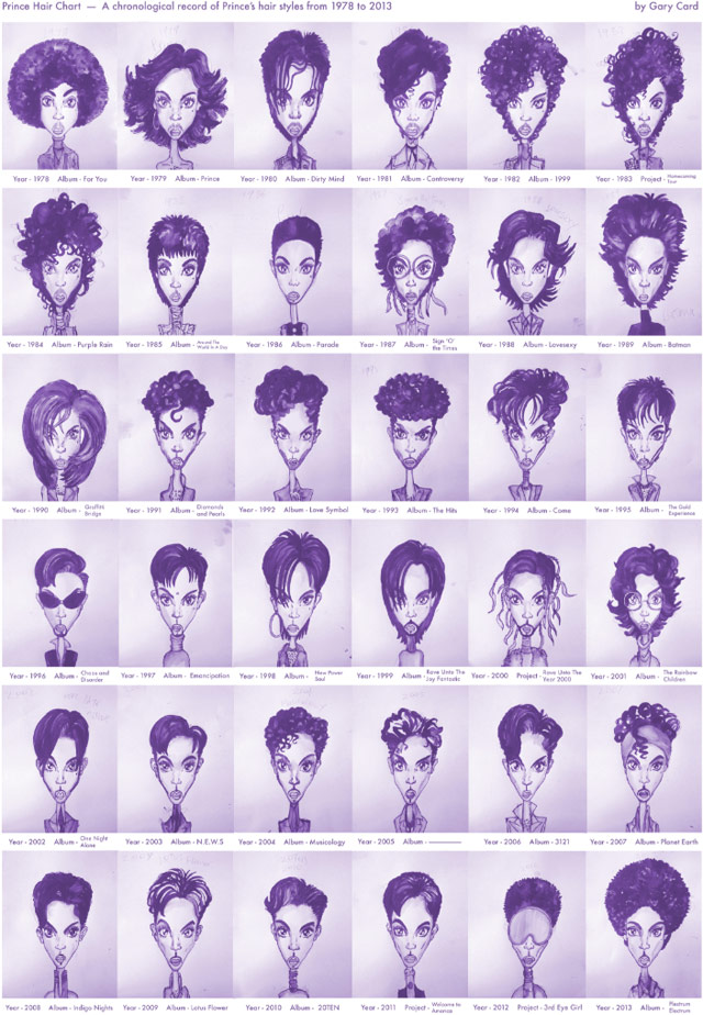 Magnificent Every Prince Hairstyle From 1978 To 2013 Short Hairstyles Gunalazisus