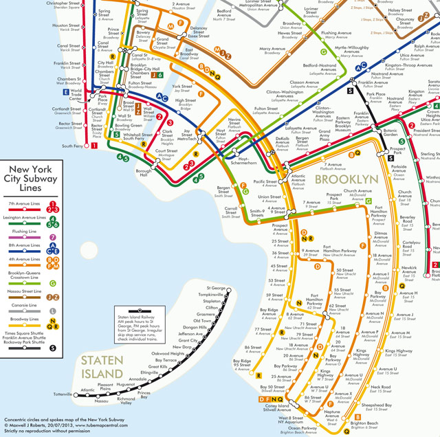 Radial NYC Subway Map