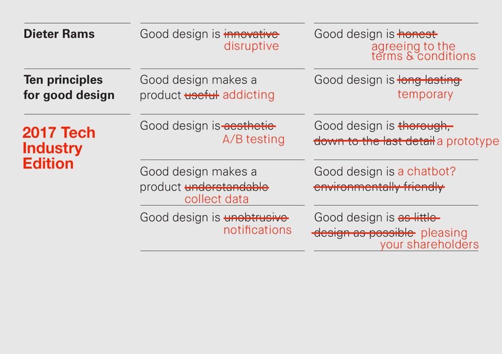 Ten Principles for Good Design, tech edition