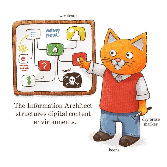 Richard Scarry Business Town