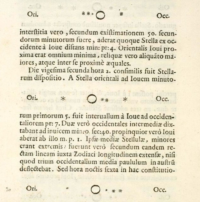 an evaluation of sidereus nucius A c crombie - the history of science from augustine  sidereus mincius (1610  ancients lacked medieval and modern gave to these periods an evaluation beyond.