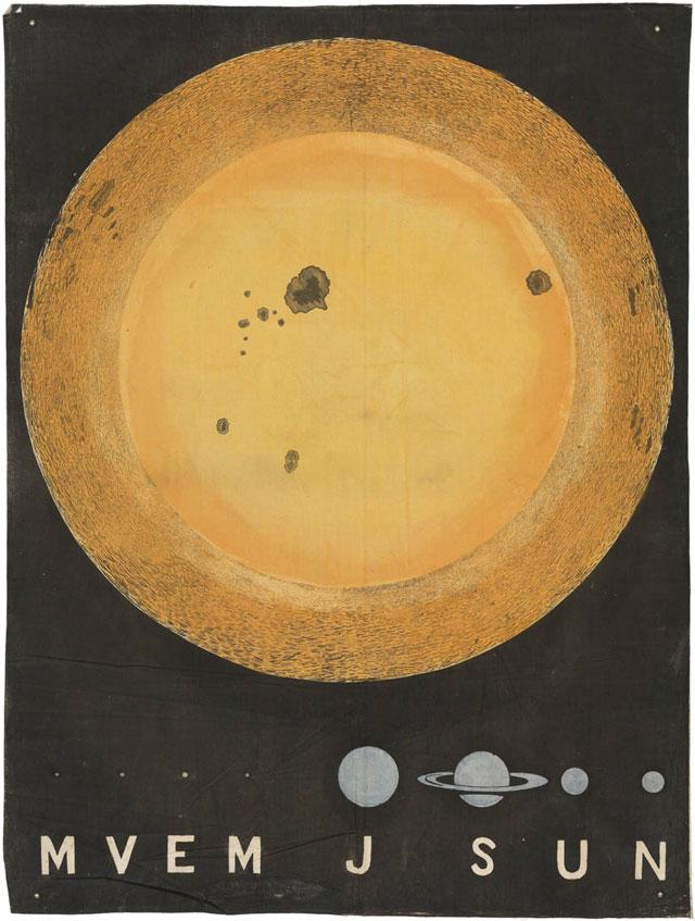 Solar System Poster 1850