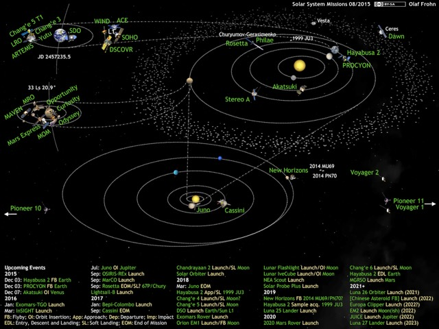 solar system my eco map - photo #8