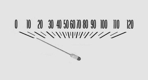 Speedometer design