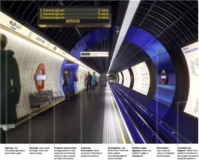 The 9 Guidelines For Design Of London Tube Stations