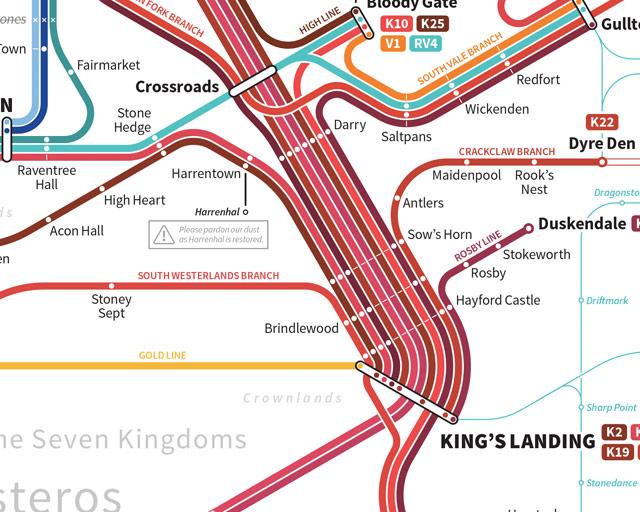 Westeros Transit Map