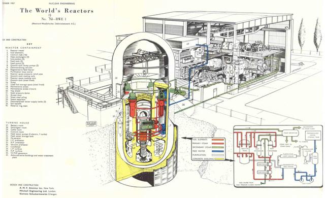Worlds Reactors 01