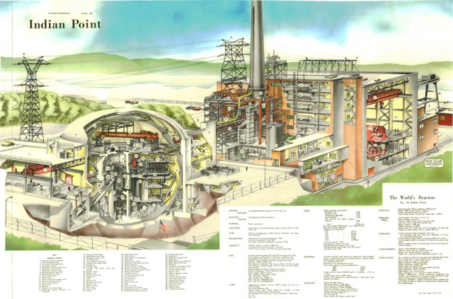 Worlds Reactors 02